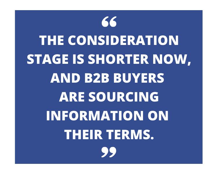 shorter b2b consideration stage